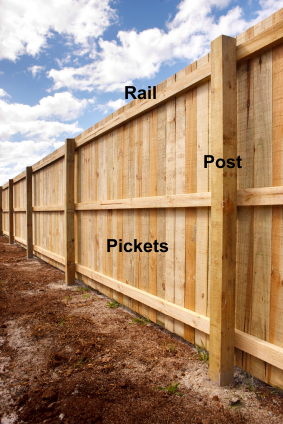 the rails pickets and posts of a wood privacy fence