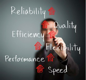 Reliability, Quality, Efficiency, Flexibility, Performance, Speed