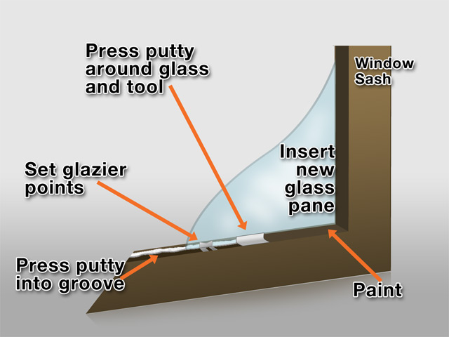 Replacing a window pane graphic