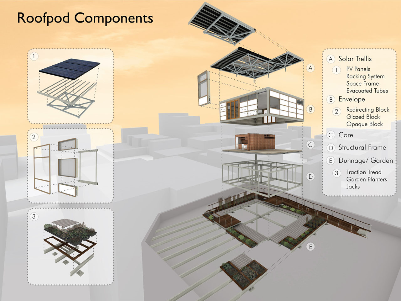 Solar Decathlon 2011 Team New York's Solar Roof Pod component diagram