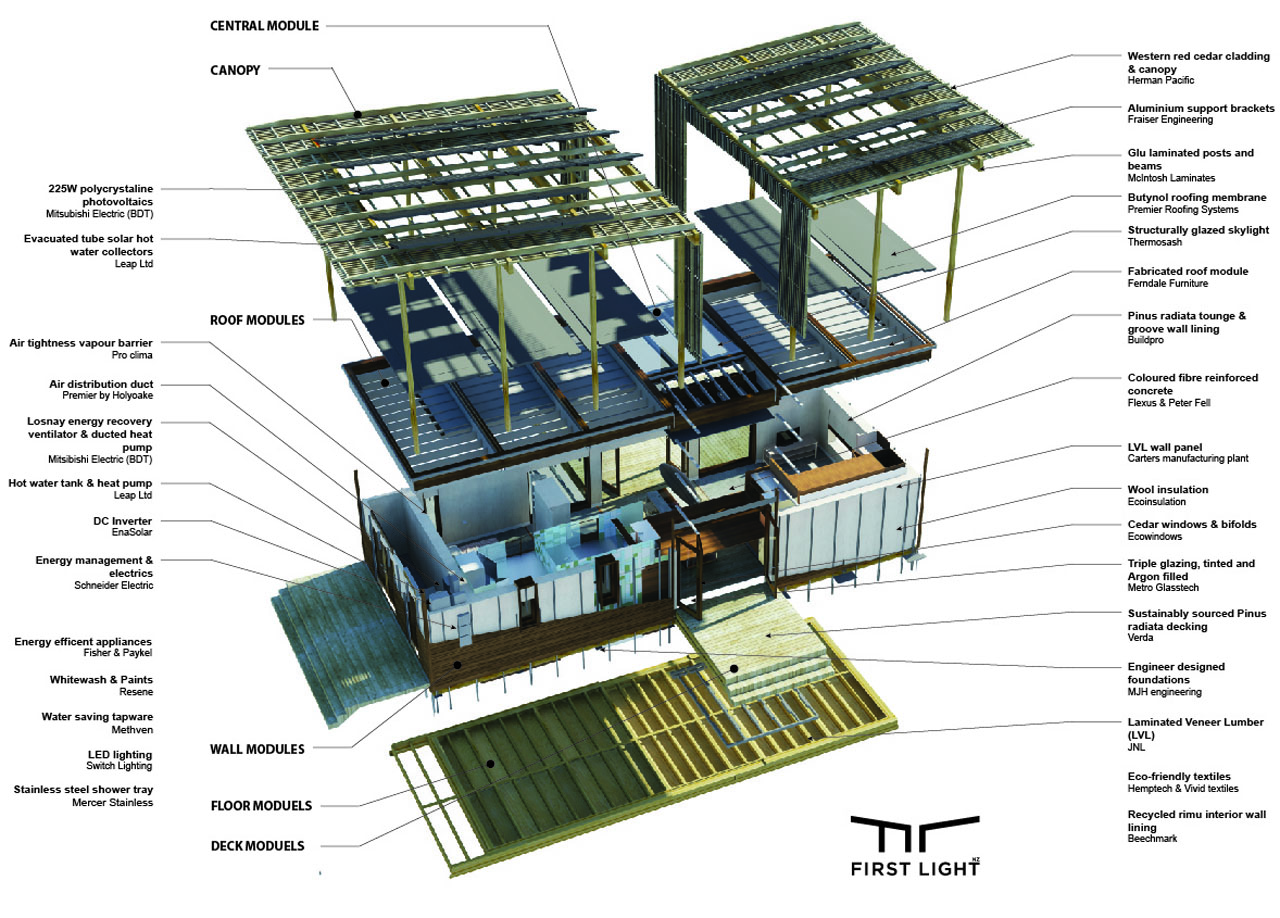 Expanded Interior Diagram of Solar Decathlon Team New Zealand's Meridian First Light