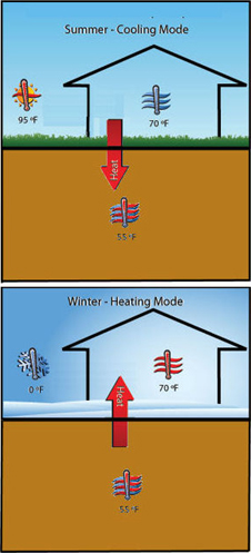 Ground_Source_Heat_Pump