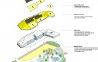 The Ecopolis Plaza Drawings and Site Plans | Credit: Ecosistema Urbano