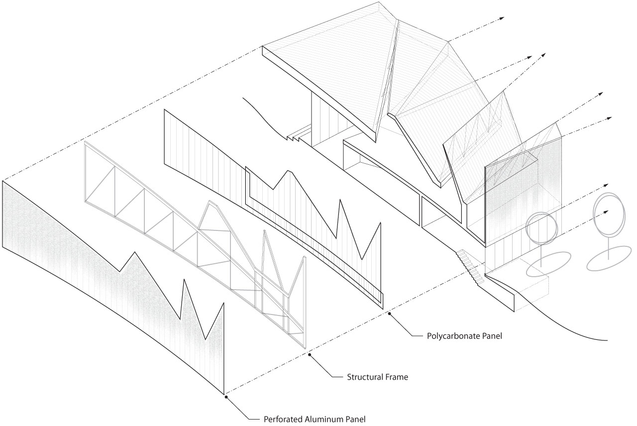 Research and Technology Innovation Park warehouse drawings by Brooks + Scarpa Architects