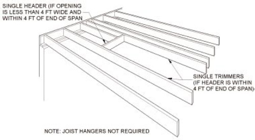 Adding additional floor joist support