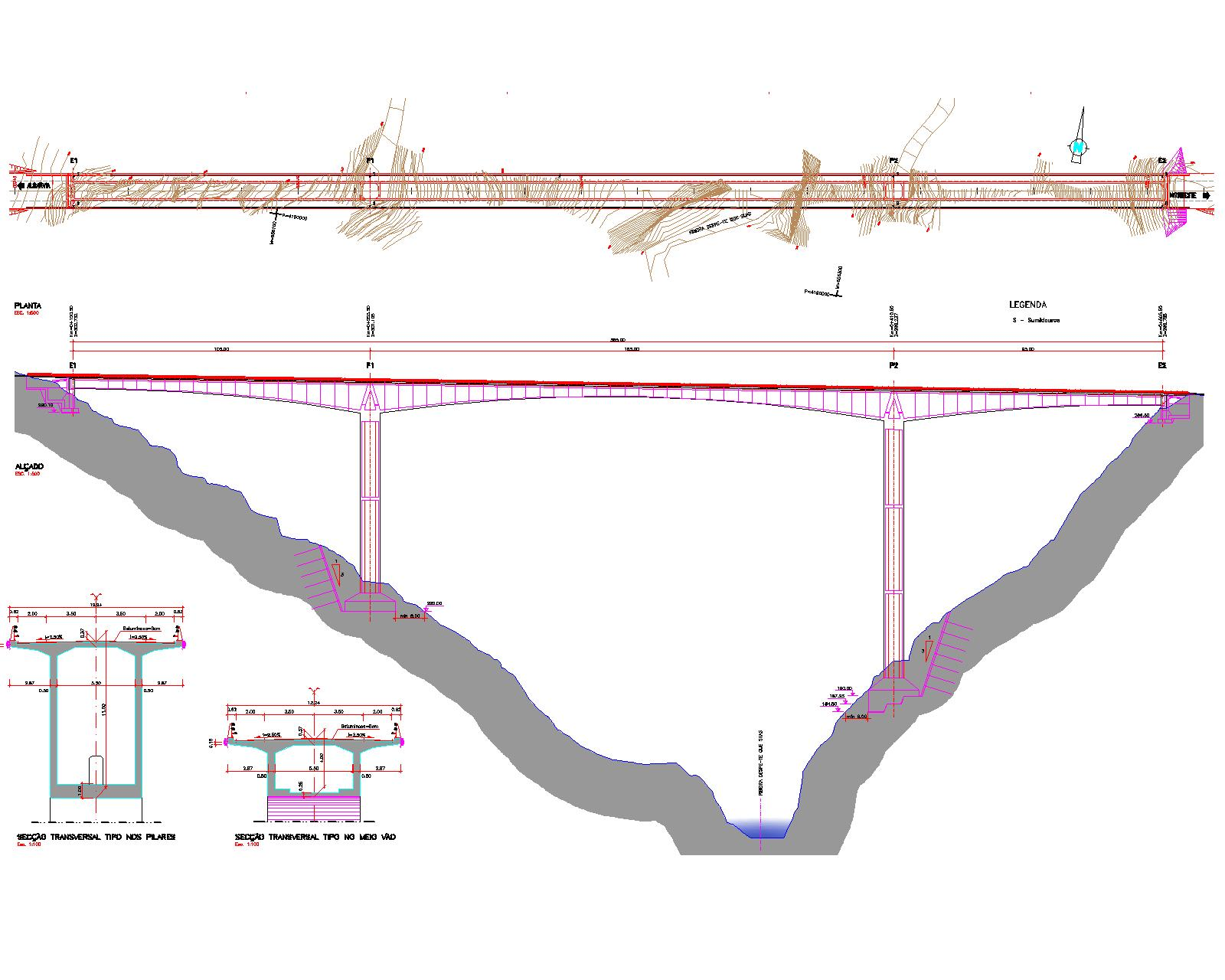 Form Travellers Bridge Construction diagram