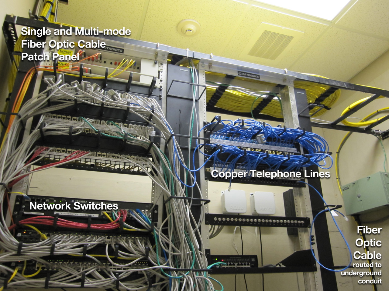 network-closet-labeled