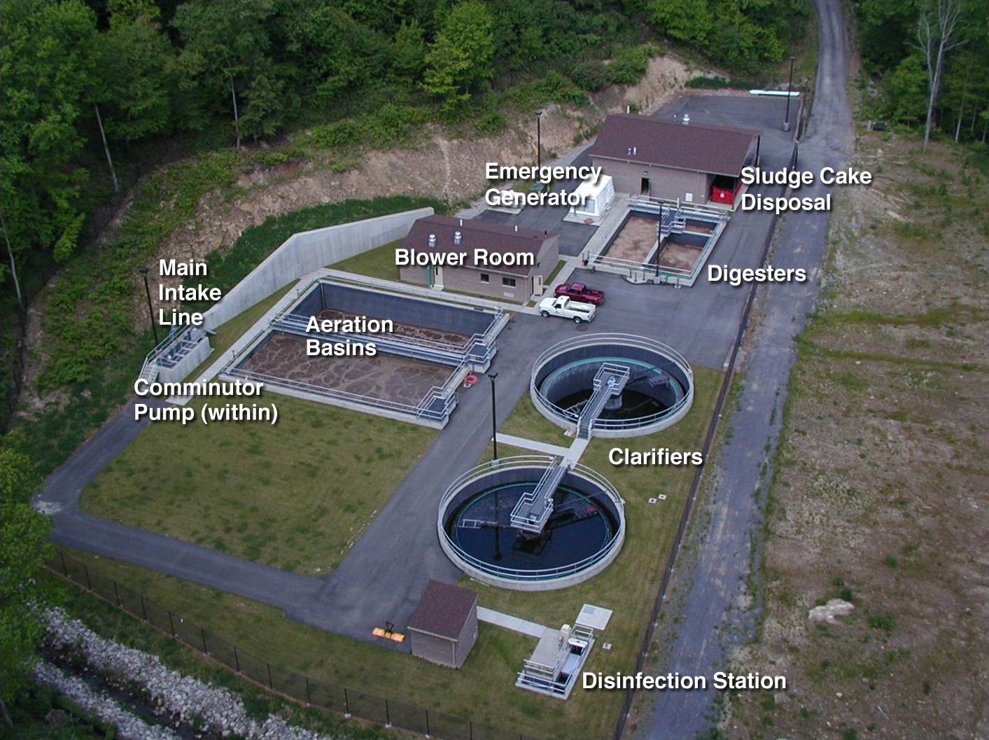 Buffalo Township's water treatment plant