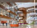 GSK's HQ | Image courtesy of GSK