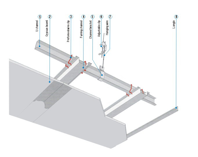 Strip hanging system