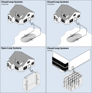 Geothermal Heat Pumps: Real Energy Savings or Hype?